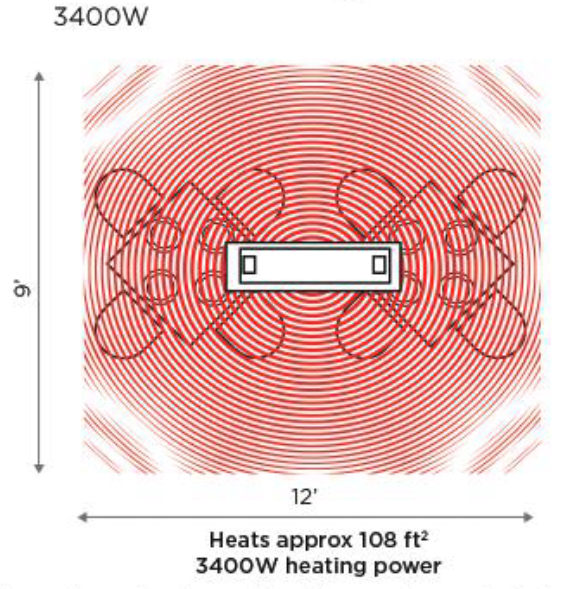 Bromic Platinum Electric 3400W Heat Area Image