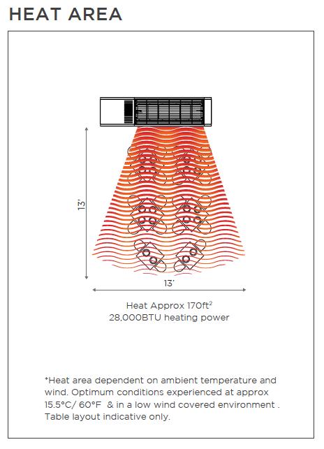 Cobalt Gas Heater Radiant Patio Heater